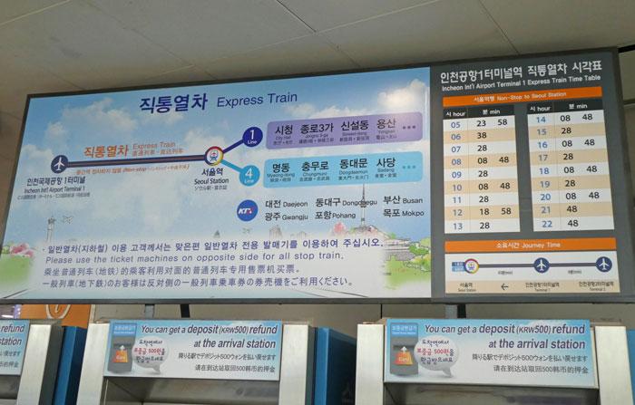 仁川空港から明洞まで行き方