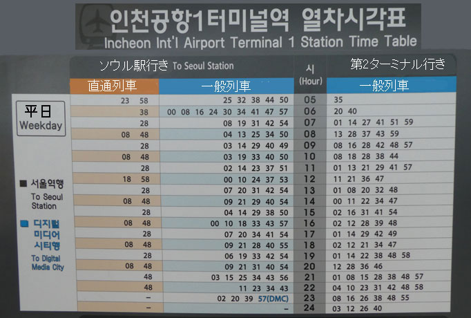 仁川空港 空港鉄道の時刻表