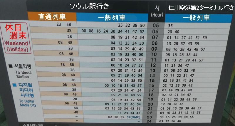 仁川空港の空港鉄道 休日時刻表