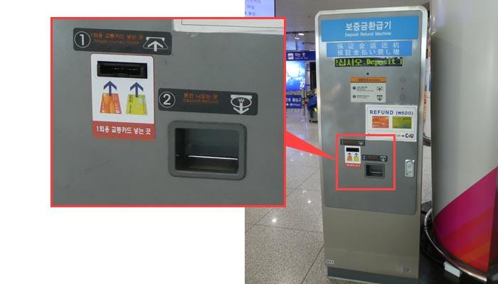 韓国の電車カード保証金