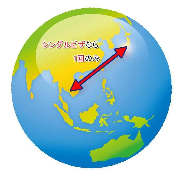 カンボジアシングルビザの例