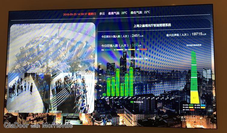上海タワーの入り口・混雑状況