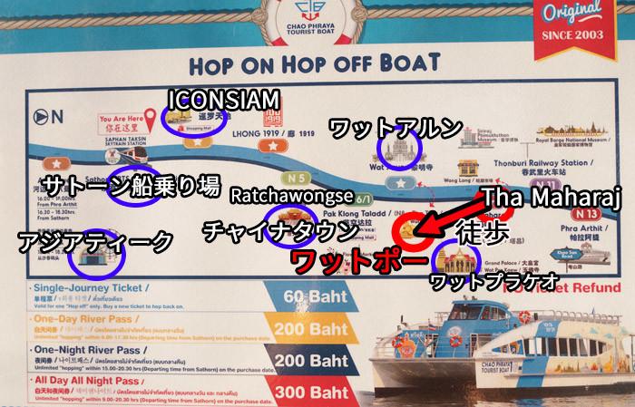 ワットポー行きのチャオプラヤーボート地図