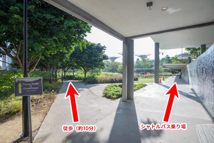 ガーデンズバイザベイのアクセス方法