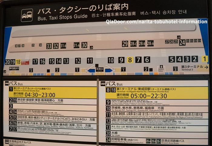 成田空港のバス乗り場案内図