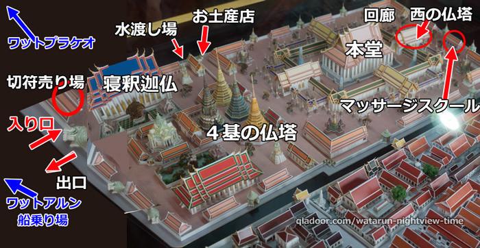 ワットポーの回り方と模型地図
