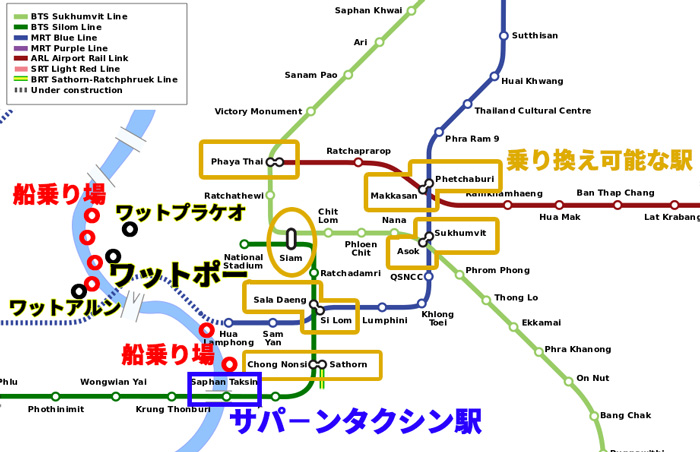 ワットポーの交通地図