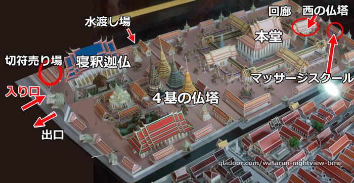 ワットポーの見どころと模型地図