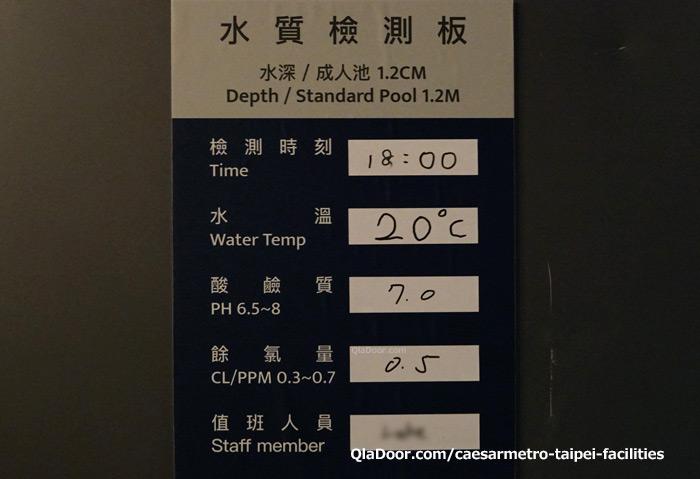 シーザーメトロ台北・プールの水温と水質