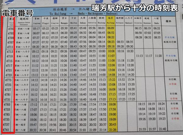 瑞芳駅から十分行きの電車時刻表