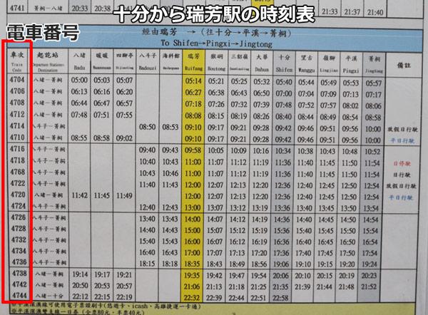 十分から瑞芳駅行きの電車時刻表
