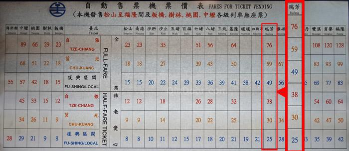 台北駅から九份まで電車の切符料金