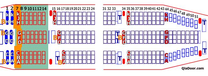 エアアジアX・ハワイのおすすめの座席