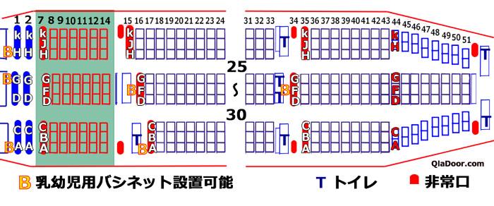 エアアジアX・ハワイの座席表
