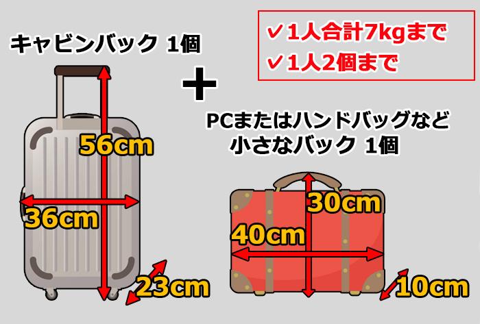 内持ち込み用の手荷物の大きさと個数
