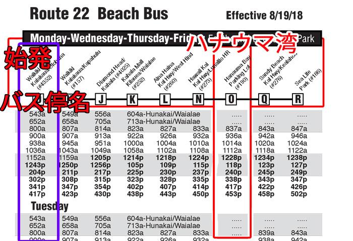 ハナウマ湾行きのバスの時刻表見方