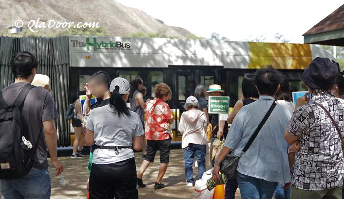 ハワイ・kccファーマーズマーケットの行き方
