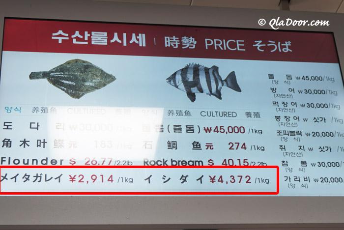 釜山チャガルチ市場のタイやカニなどの値段表