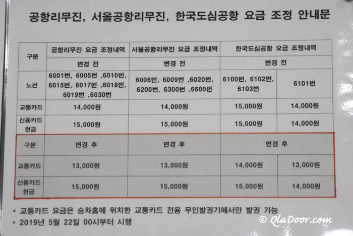 仁川空港からソウル駅や明洞までのリムジンバスの料金