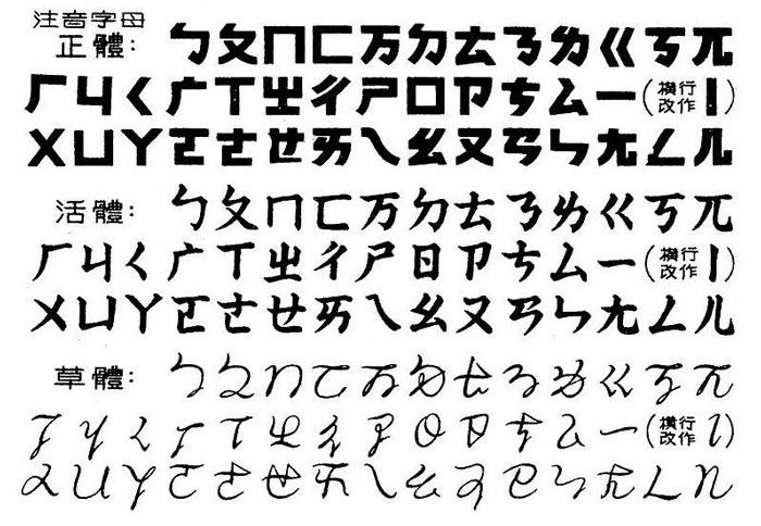 台湾語・注音字母(ボポモフォ)
