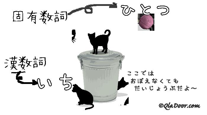 日本語の数字・漢数詞と固有数詞