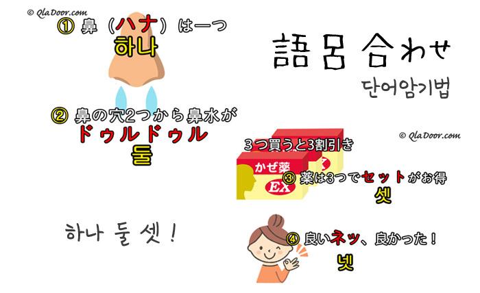 韓国数字の語呂合わせの覚え方と勉強方法