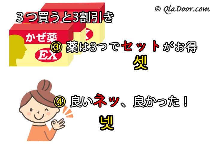 韓国語の数字・日本語の語呂合わせの勉強方法と覚え方