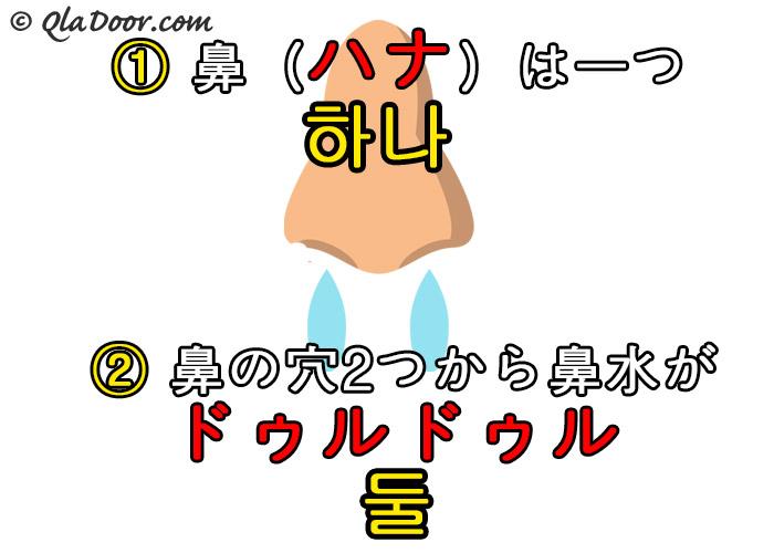 韓国語の数字の絵と語呂合わせの勉強方法