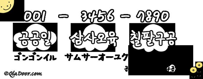 韓国語数字の使い分け・電話番号の読み方