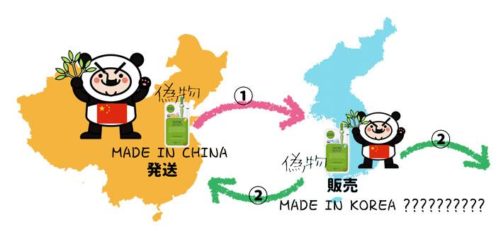メディヒール偽物の中国での発送