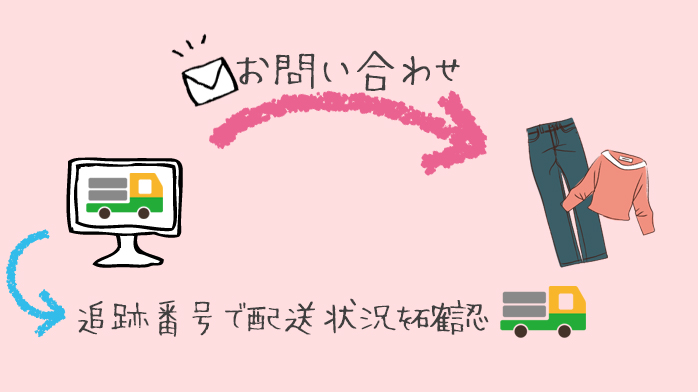 gogosing(ゴゴシング)の通販で商品が届かない場合の対処法