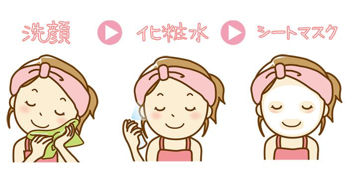 メディヒールのパックの使い方と使用方法・洗顔、化粧水の後