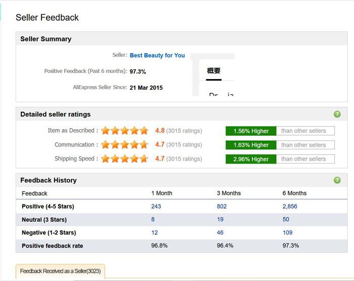 アリエクスプレスでショップの口コミと評価の確認画面